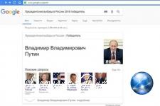 Google объявил Путина победителем президентских выборов